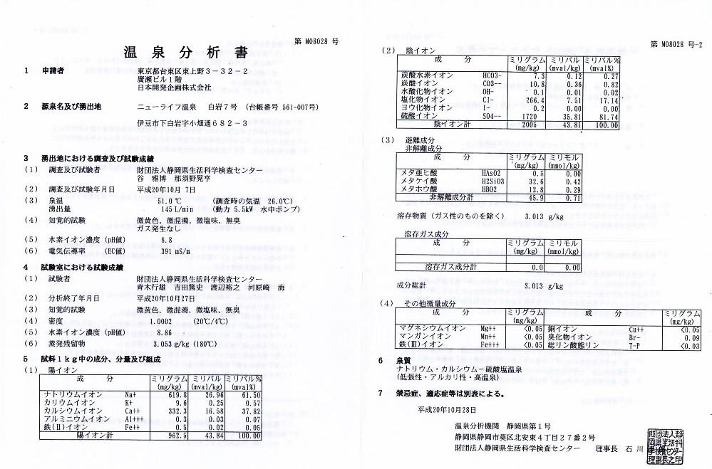 修善寺フォーレスト 温泉分析表